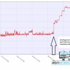 Stromverbrauch im 18HE Schrank