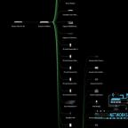 Ansicht UniFi Netzwerkkarte